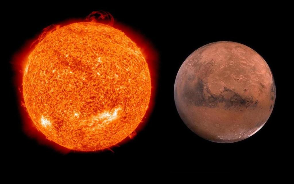 Sun & Mars