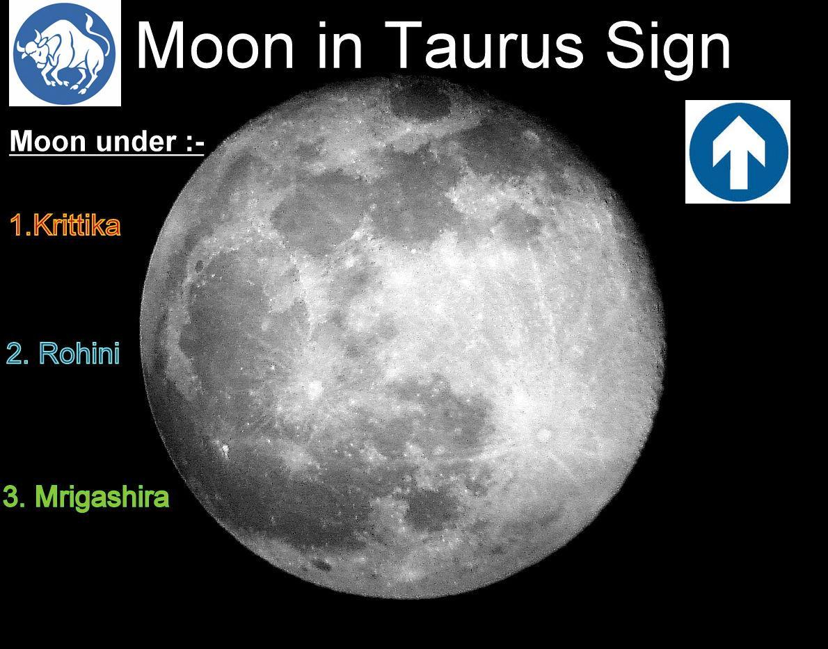 Taurus vedic horoscope 2020