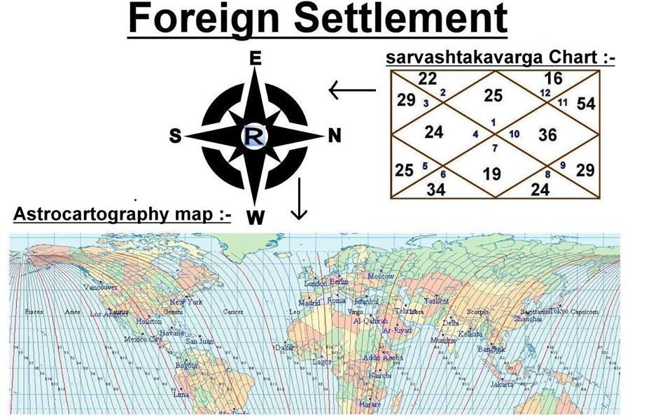 foreign-settlement