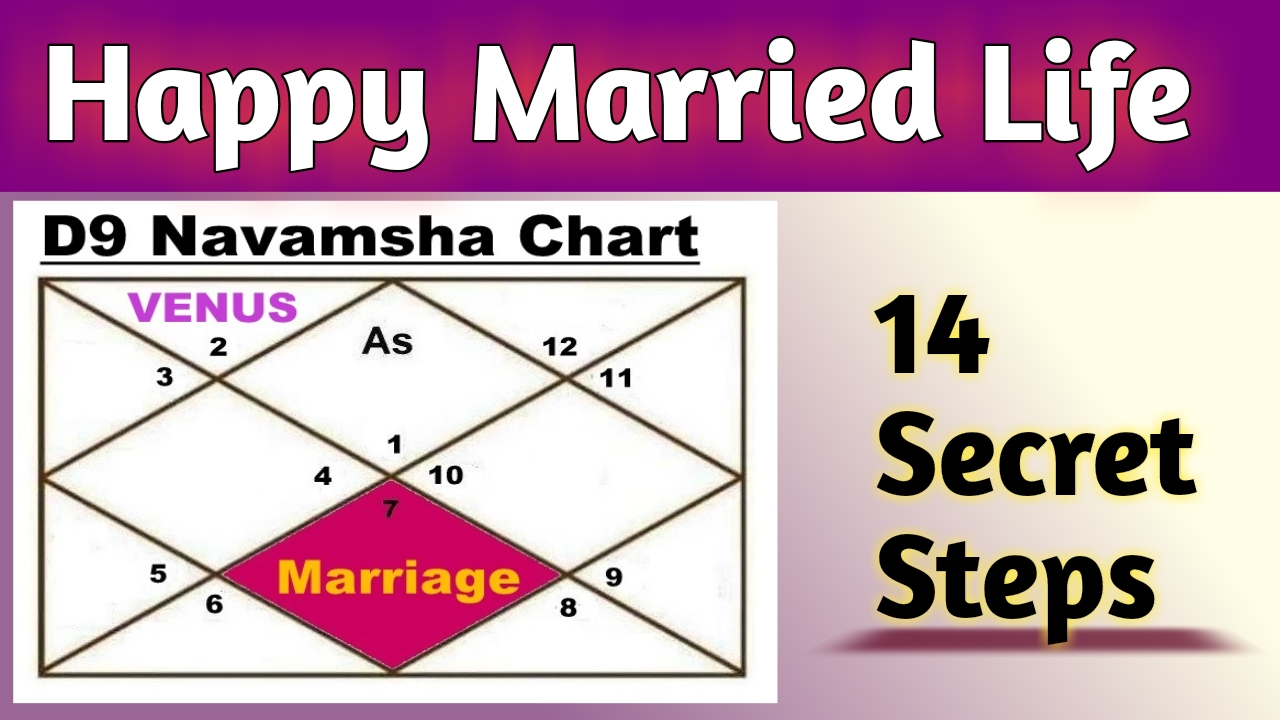 good married life astrology